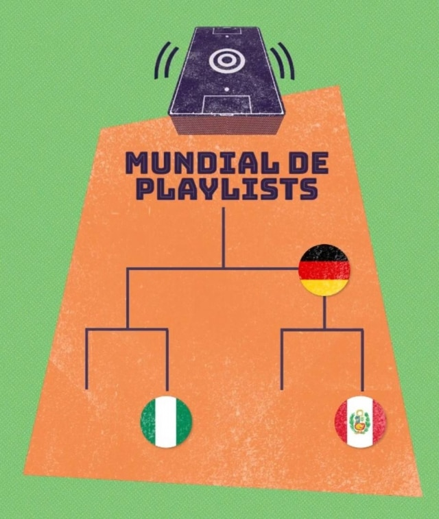 'Mundial de Playlists' do Sesc.